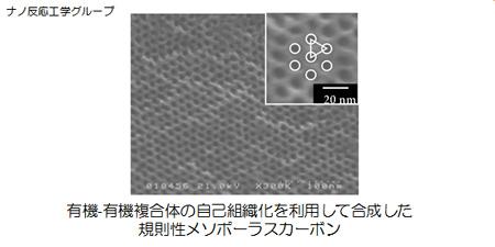 ナノ反応工学グループ:有機-有機複合体の自己組織化を利用して合成した規則性メソポーラスカーボン