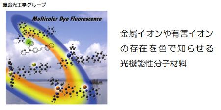 環境光工学グループ:金属イオンや有害イオンの存在を色で知らせる 光機能性分子材料